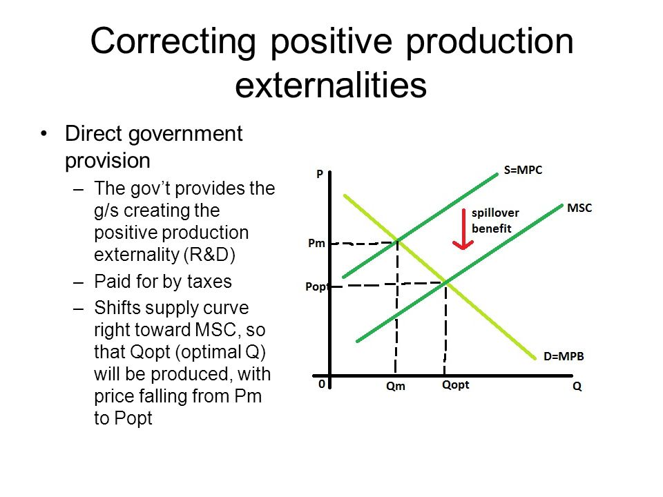 what is meant by externalities how Suggested, externalities may be defined in terms of the effect of one party's  activities either on another party's total costs (or welfare) or on the other party's.