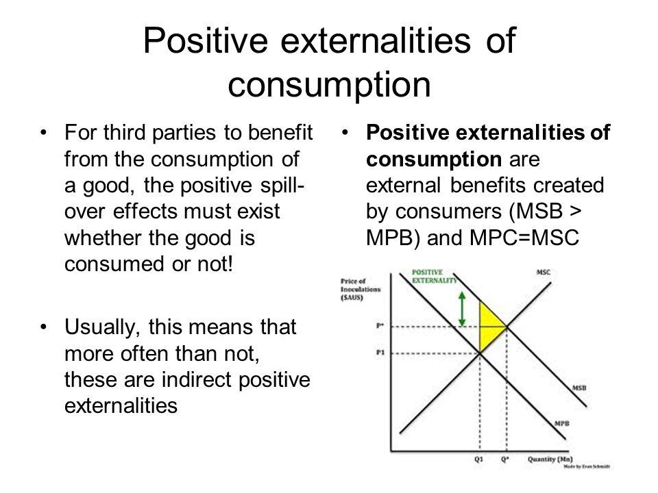 Positive externalities of consumption
