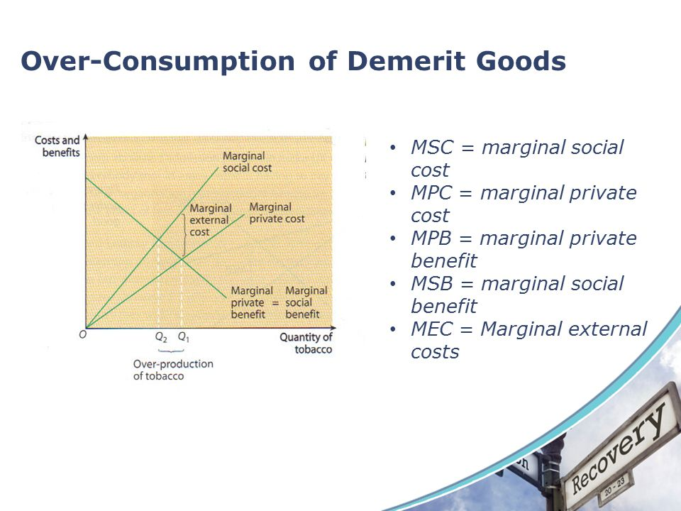 merit and demerit goods Aqa economics as-level microeconomics topic 5: market mechanism, market failure and government intervention in markets 55 merit and demerit goods.
