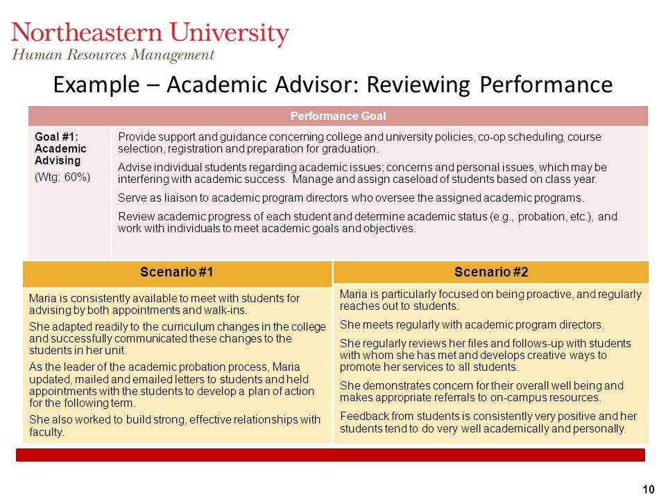 Example – Academic Advisor: Reviewing Performance