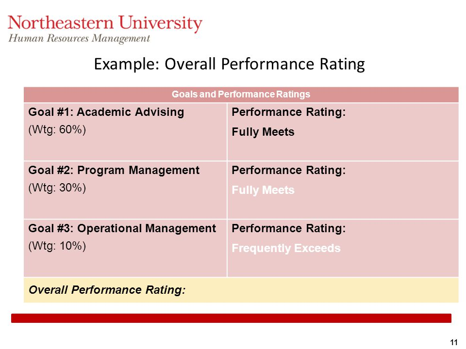 Example: Overall Performance Rating