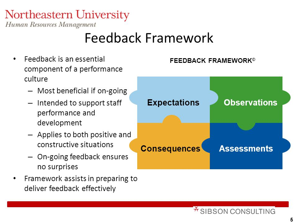 Feedback Framework Feedback is an essential component of a performance culture. Most beneficial if on-going.