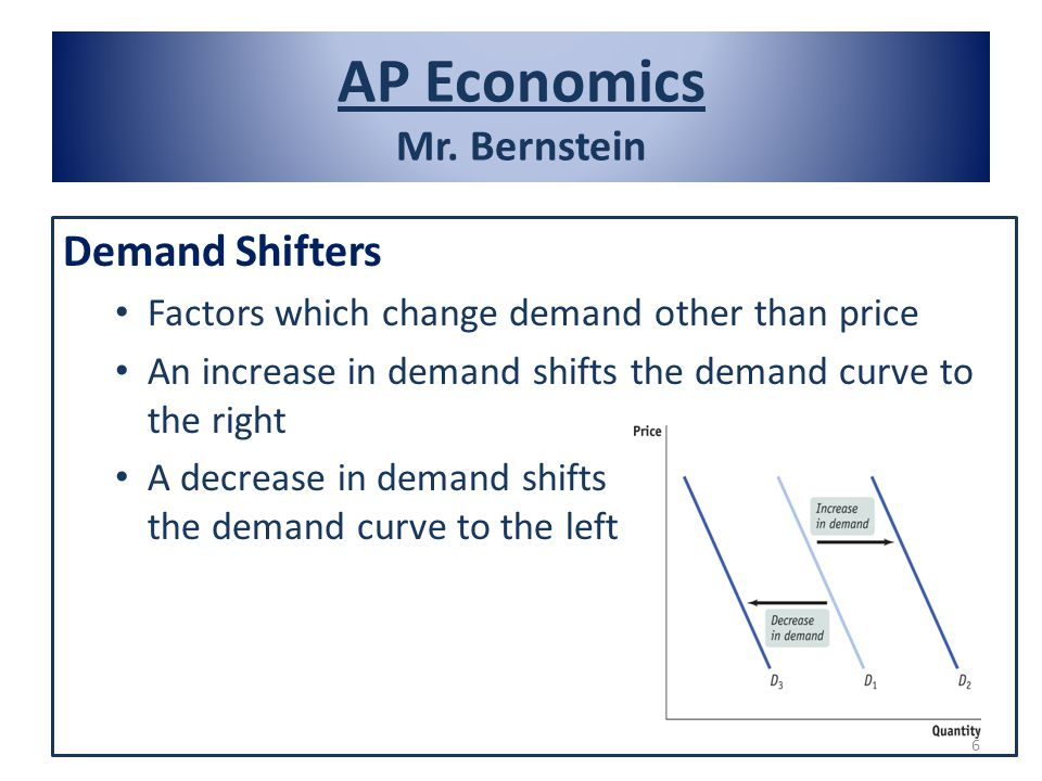 a demand curve shifts economics essay Supply and demand: supply and demand supply and demand, in economics any change in non-price factors would cause a shift in the demand curve.