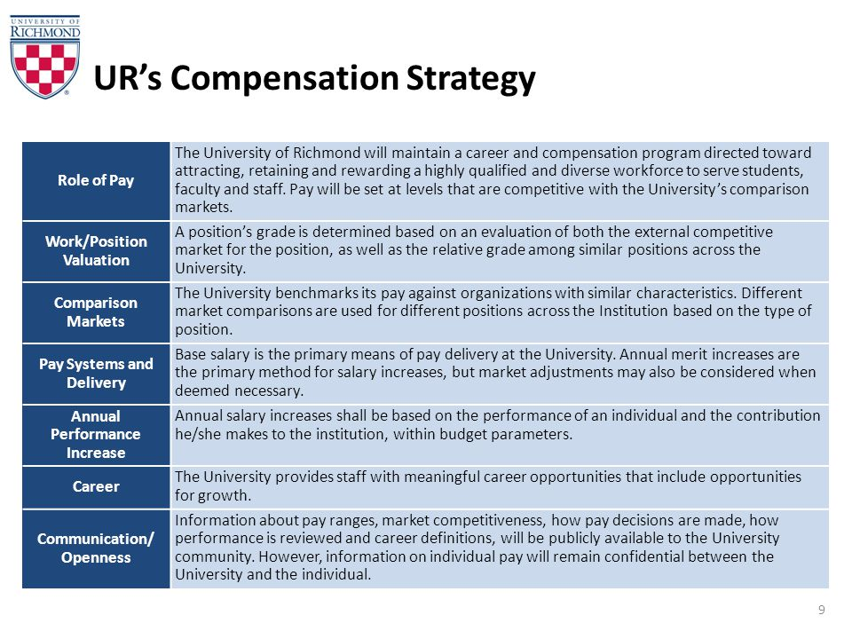 Compensation And Benefits Strategies Recommendations Essay Sample