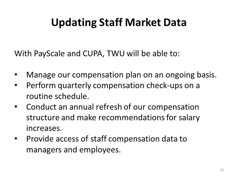 Updating Staff Market Data