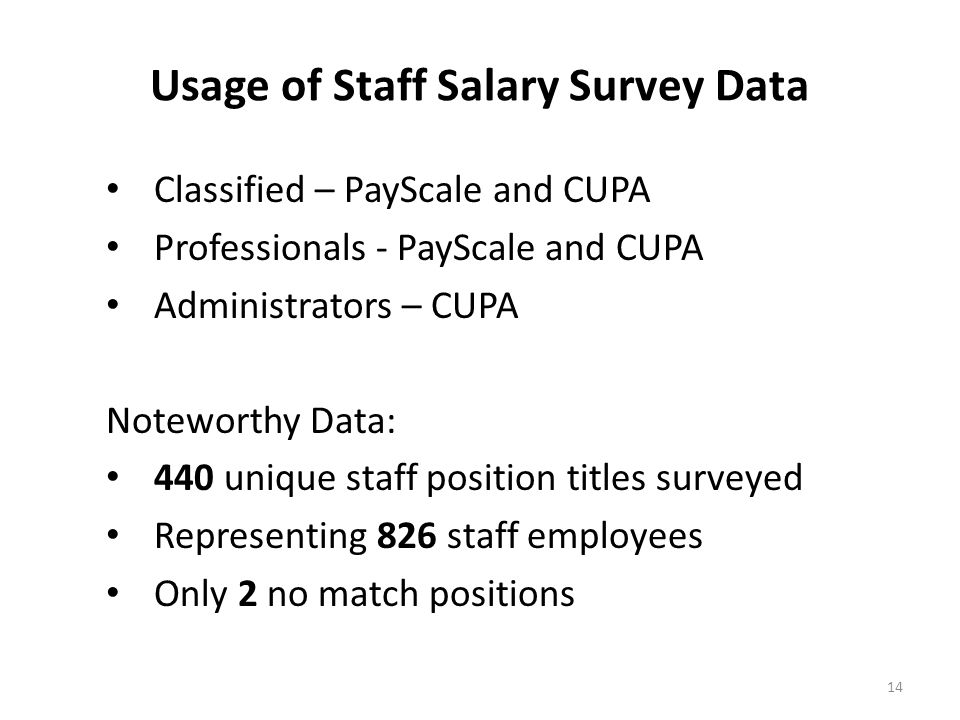 Usage of Staff Salary Survey Data