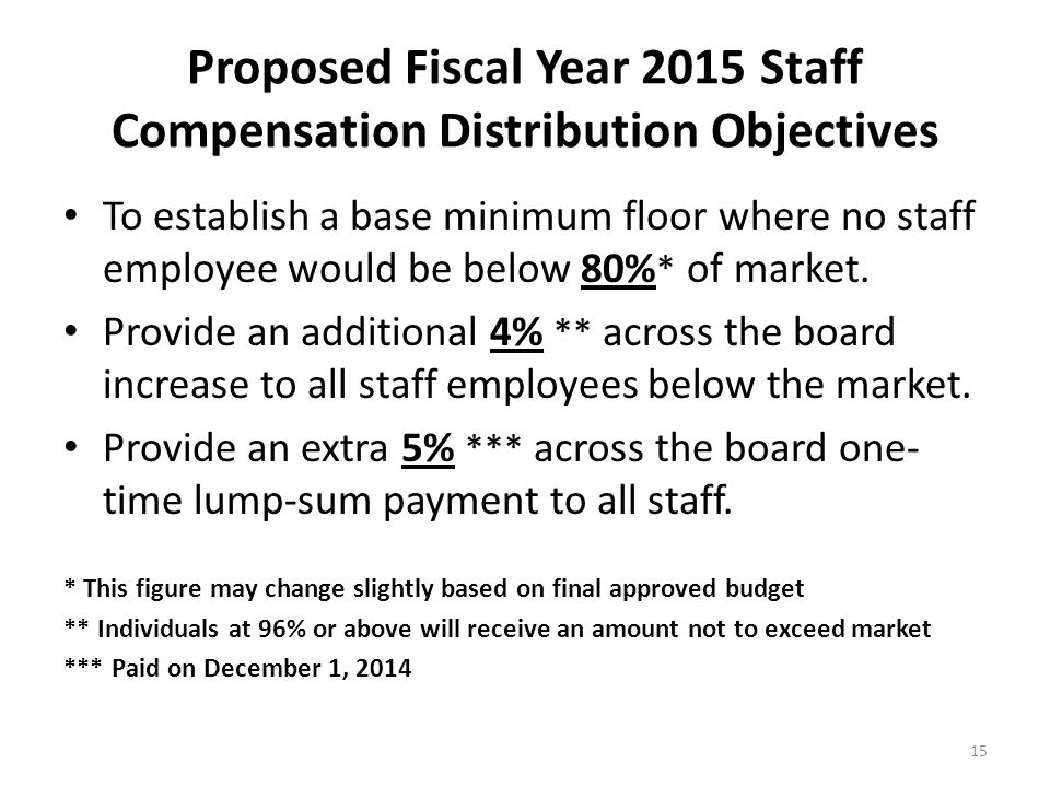 Proposed Fiscal Year 2015 Staff Compensation Distribution Objectives