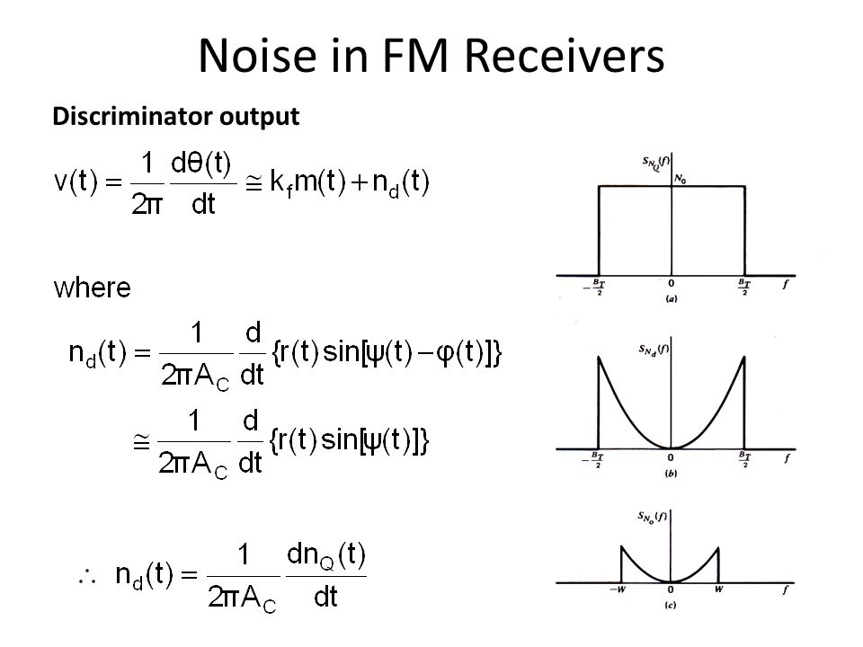 Noise in FM Receivers Discriminator output