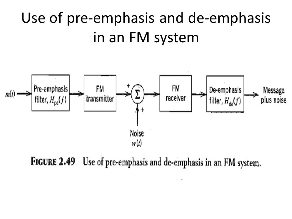Use of pre-emphasis and de-emphasis in an FM system