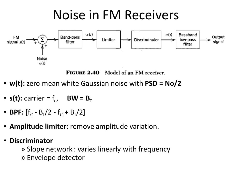 Noise in FM Receivers w(t): zero mean white Gaussian noise with PSD = No/2. s(t): carrier = fc, BW = BT.