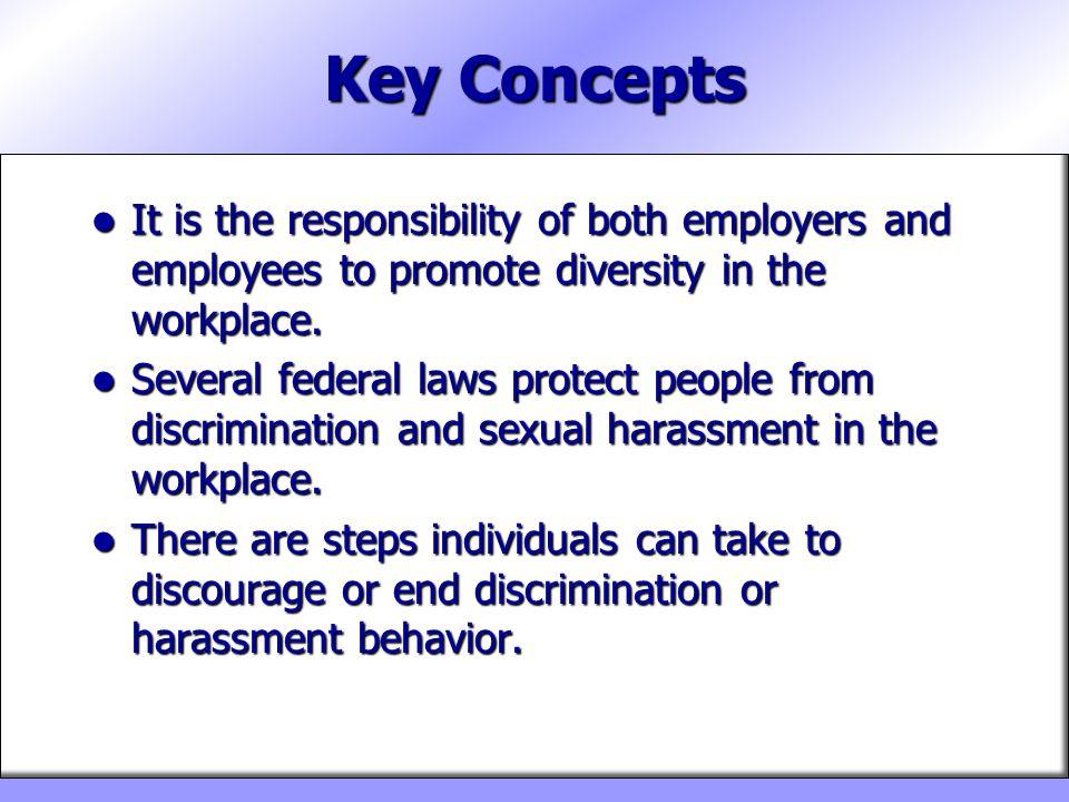 Sex / Gender Discrimination - Workplace Fairness