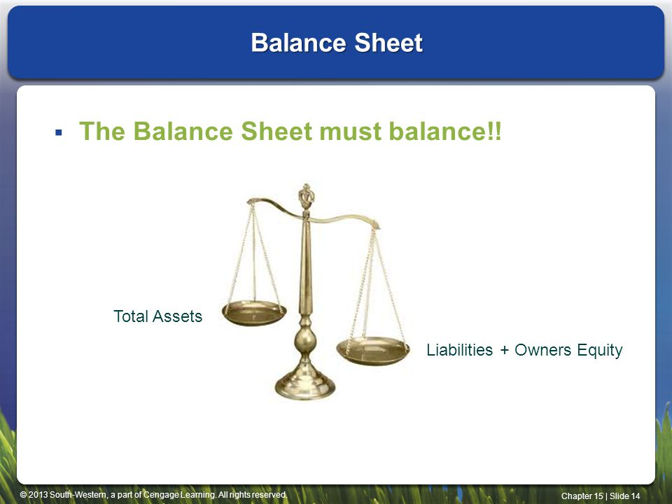 The Balance Sheet must balance!!