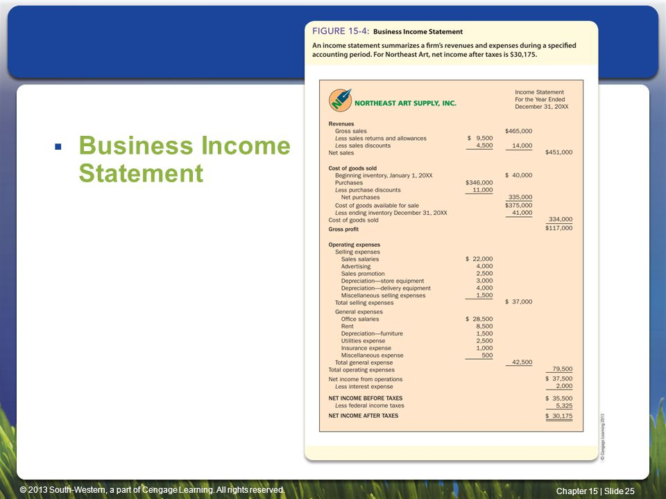 Business Income Statement