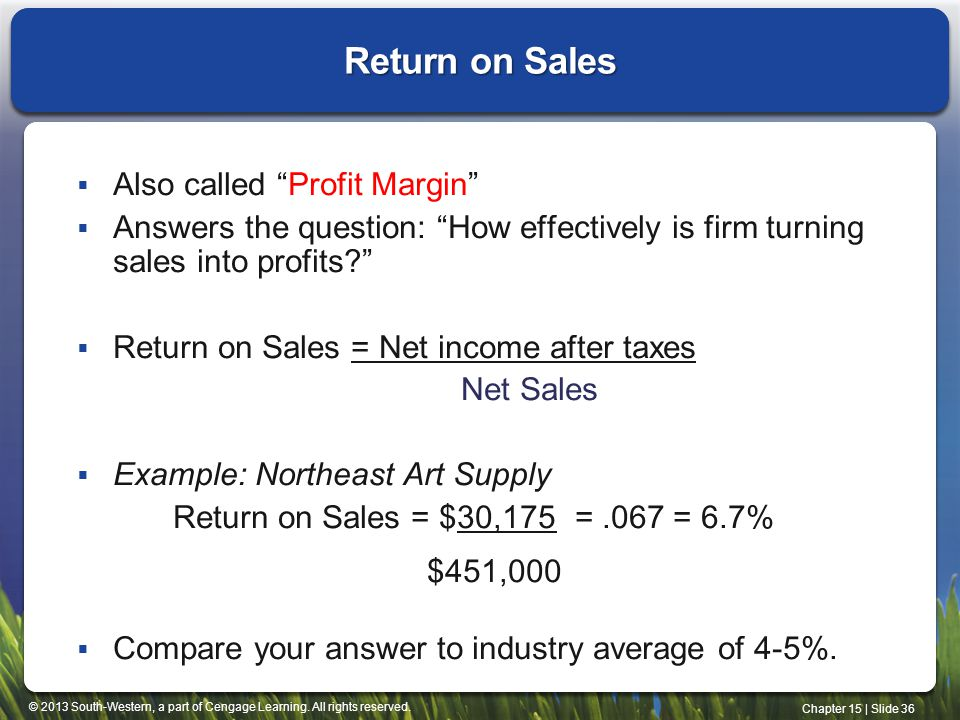 Return on Sales Also called Profit Margin