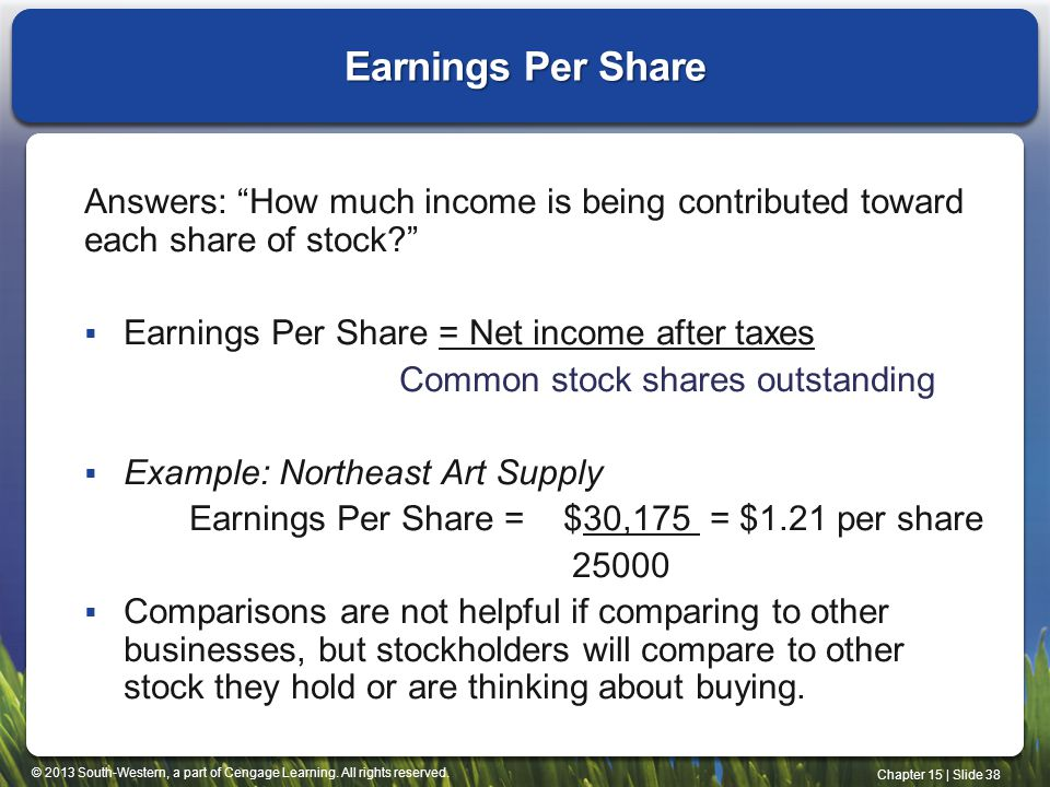 Earnings Per Share Answers: How much income is being contributed toward each share of stock Earnings Per Share = Net income after taxes.