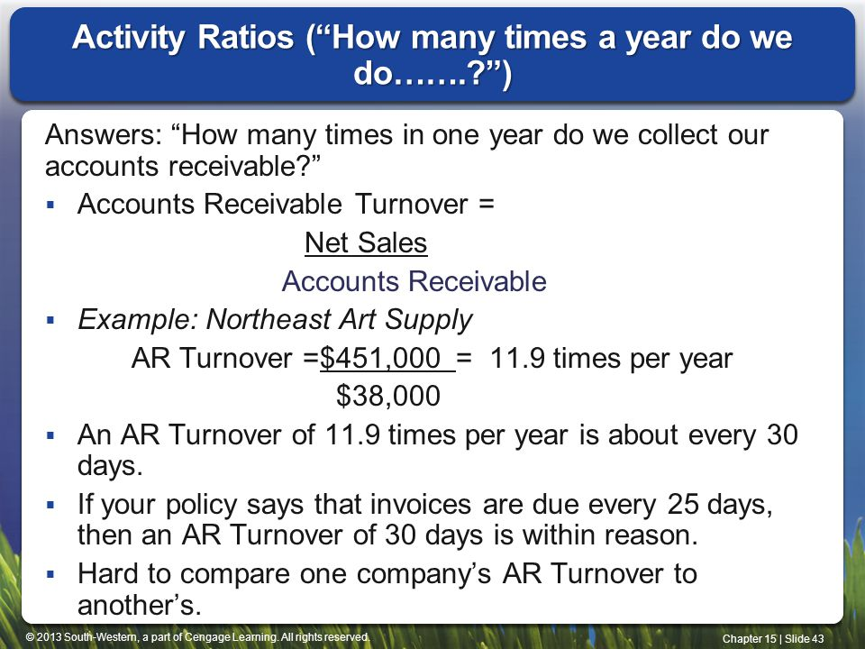 Activity Ratios ( How many times a year do we do……. )