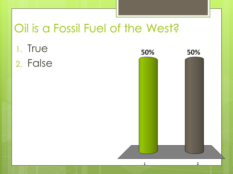 Oil is a Fossil Fuel of the West