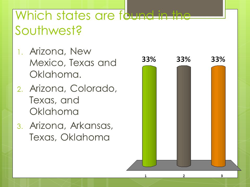 Which states are found in the Southwest