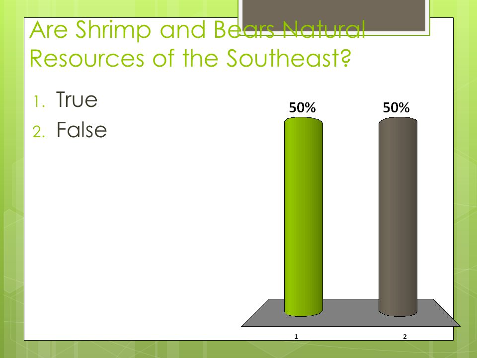 Are Shrimp and Bears Natural Resources of the Southeast