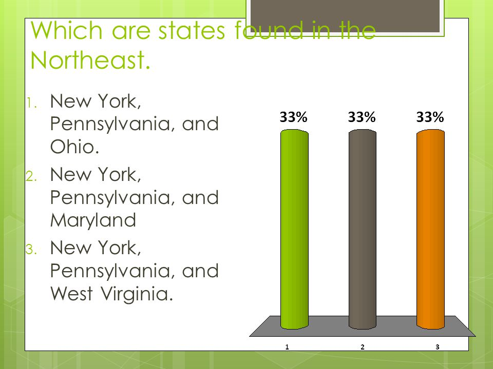 Which are states found in the Northeast.