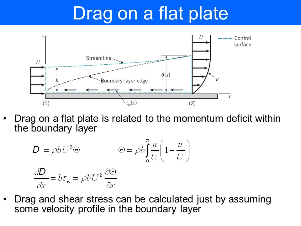Drag on a flat plate Drag on a flat plate is related to the momentum deficit within the boundary layer.