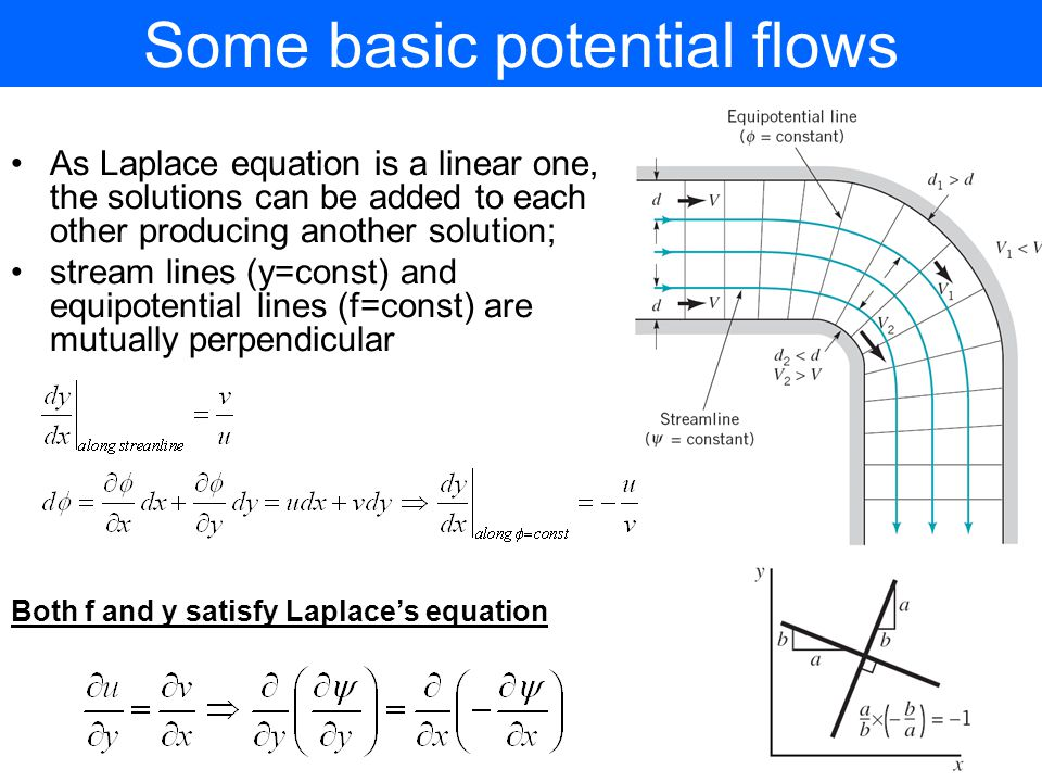 Some basic potential flows