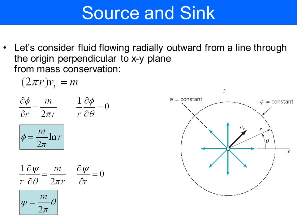 Source and Sink Let's consider fluid flowing radially outward from a line through the origin perpendicular to x-y plane from mass conservation: