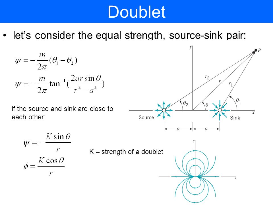 Doublet let's consider the equal strength, source-sink pair: