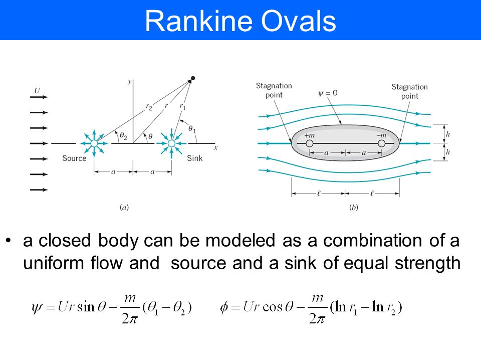 Rankine Ovals a closed body can be modeled as a combination of a uniform flow and source and a sink of equal strength.