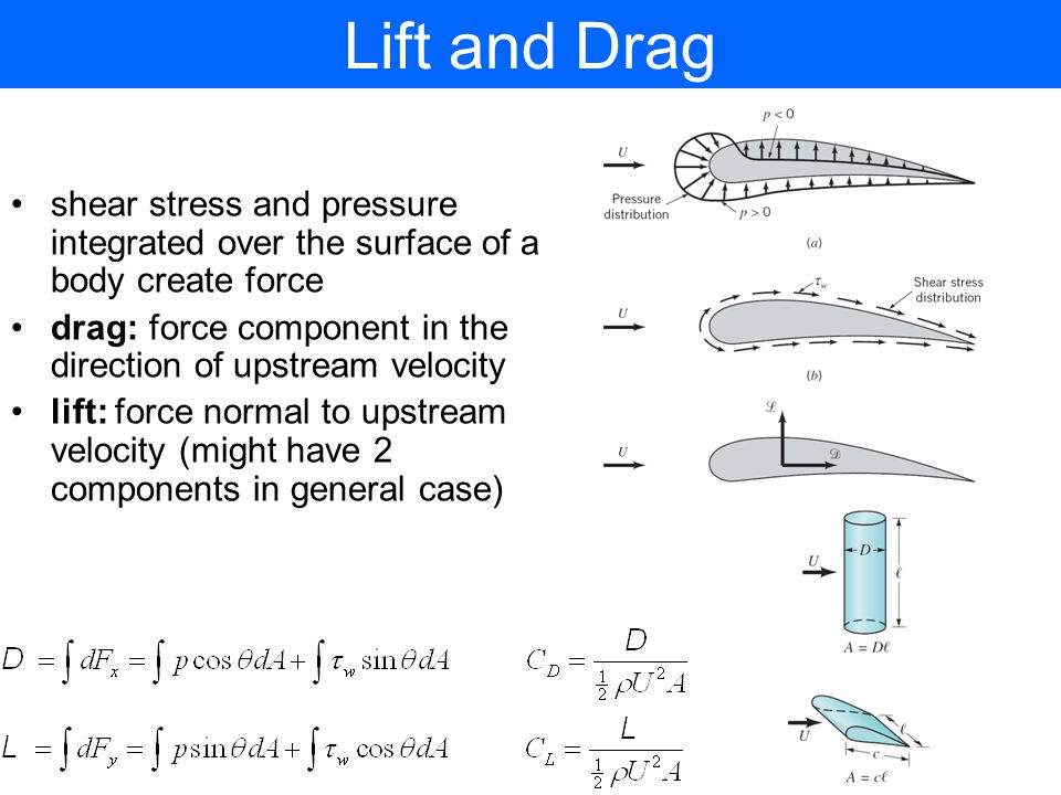 Lift and Drag shear stress and pressure integrated over the surface of a body create force.