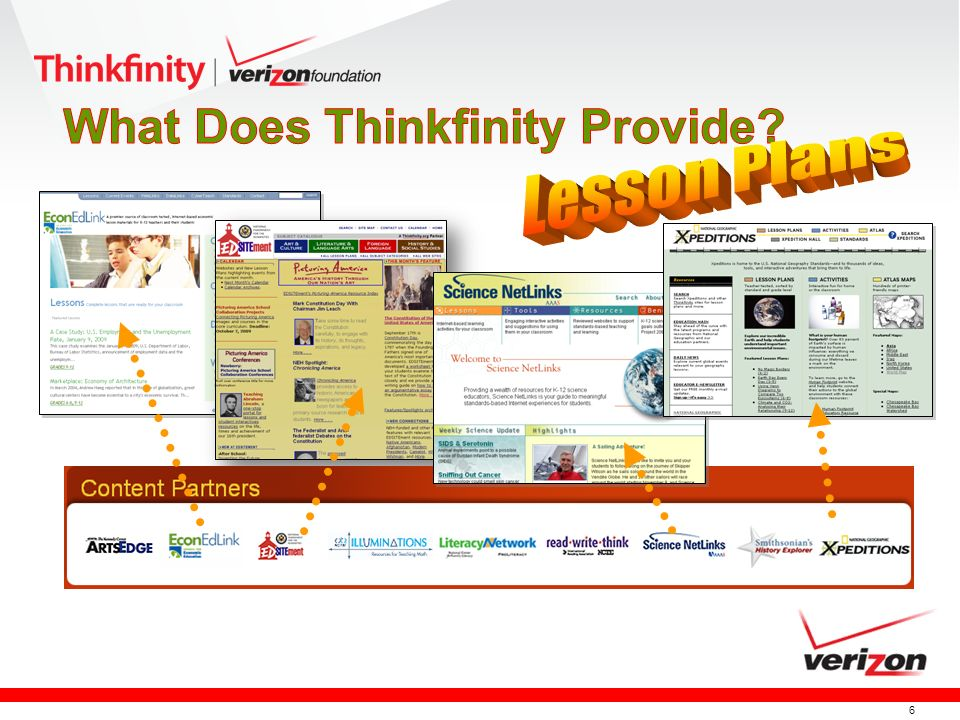 What Does Thinkfinity Provide