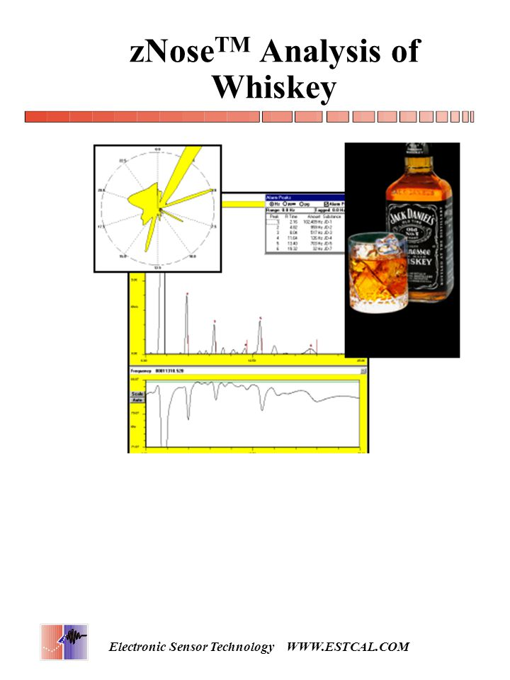 an analysis of whiskeys and wine The iwsr 2018-2022 forecast: global summary covering all wine and spirits categories along with mixed drinks, cider and beer the report offers an independent analysis of the future of the.