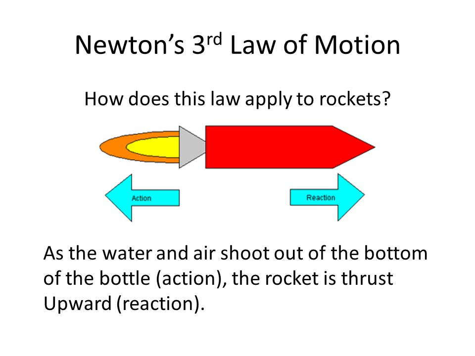 The Science Behind Two Liter Bottle Rockets - ppt video ...