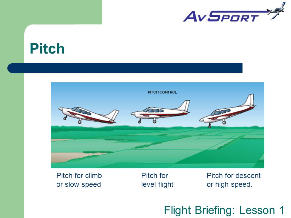 Pitch Pitch for climb or slow speed Pitch for level flight