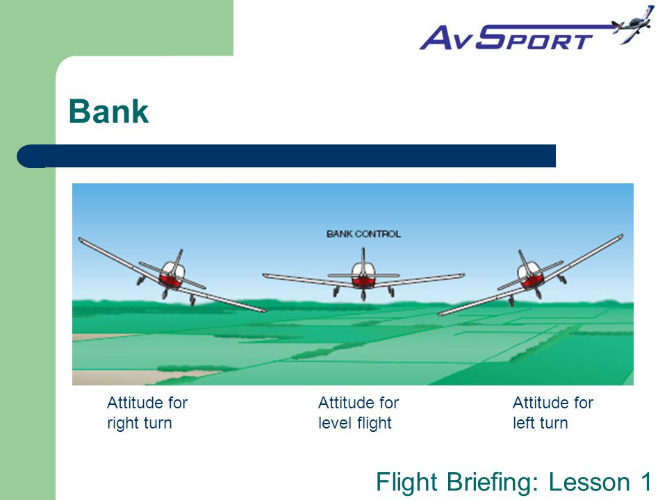 Bank Attitude for right turn Attitude for level flight