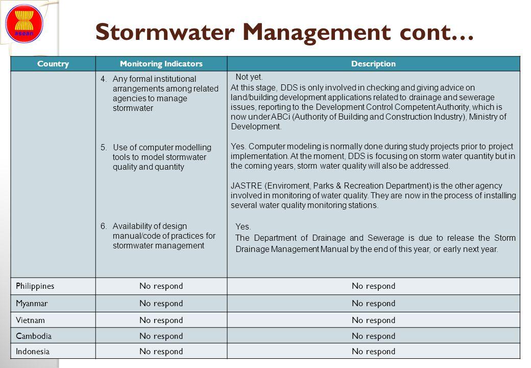 Stormwater Management cont…