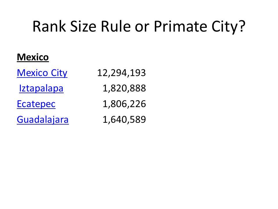 Primate City Of Mexico