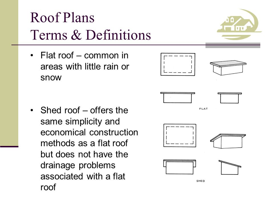 Roof terms roofing terms may sound completely foreign to for Construction terms dictionary