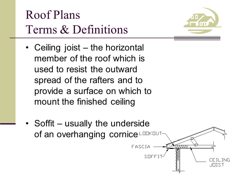 Roof Terms Soffit Amp 56 Steep Roof Termsu003cbr