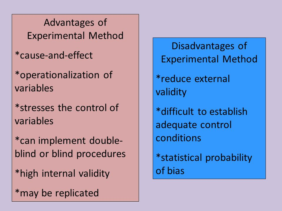advantages of operationalization What are the advantages of operationalization what are the disadvantages provide an example of how operationalization is used in psychology and/or research use at least 1 peer-reviewed reference/citation category people & blogs.