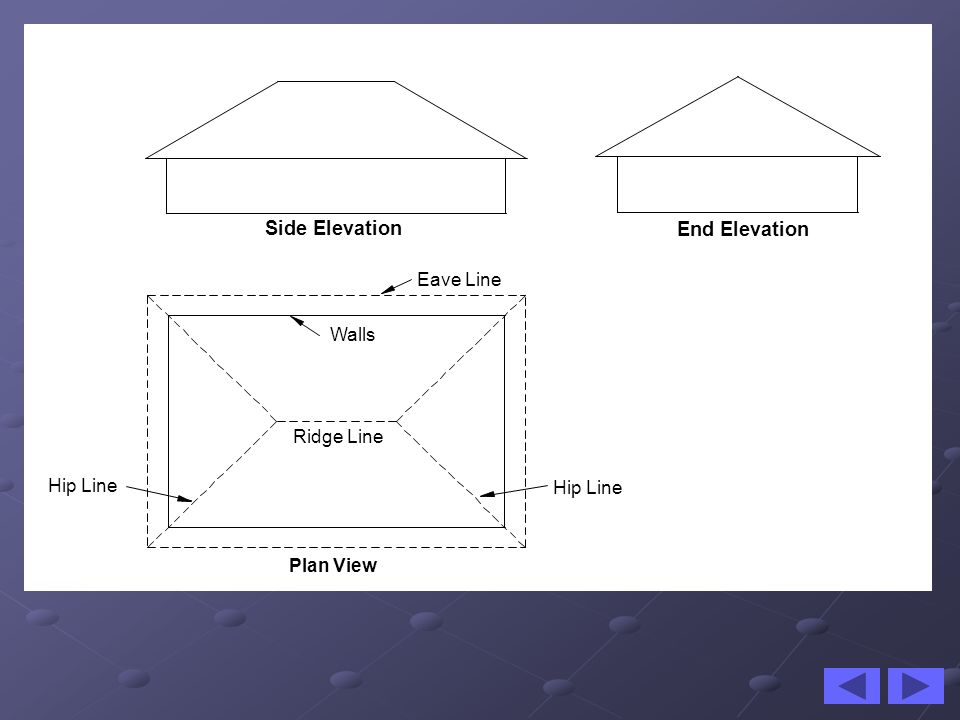 Plan Elevation End View : Introduction to roofing concepts and roof framing ppt