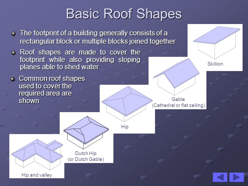 Introduction to Roofing Concepts and Roof Framing - ppt ...