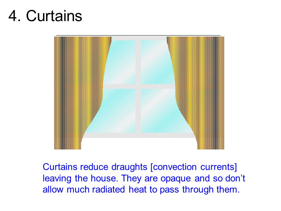 Heat Loss From Houses Ppt Video Online Download
