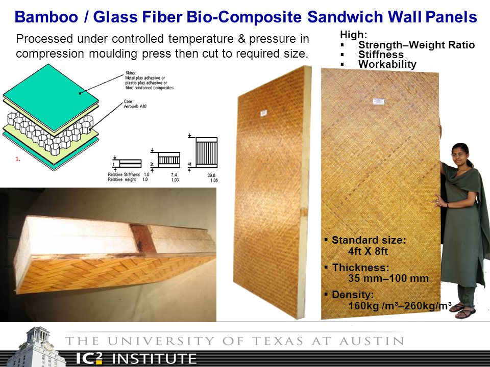 Natural Fiber Glass Fiber Hybrid Bio Composite Building