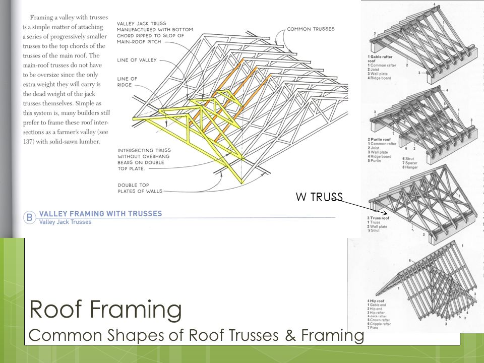 17 Walls W TRUSS Roof Framing Common Shapes Of Roof Trusses U0026 Framing