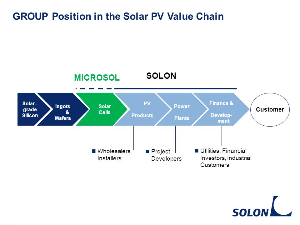 15 April 2017 Presentation By Solon India Pvt Ltd Solon