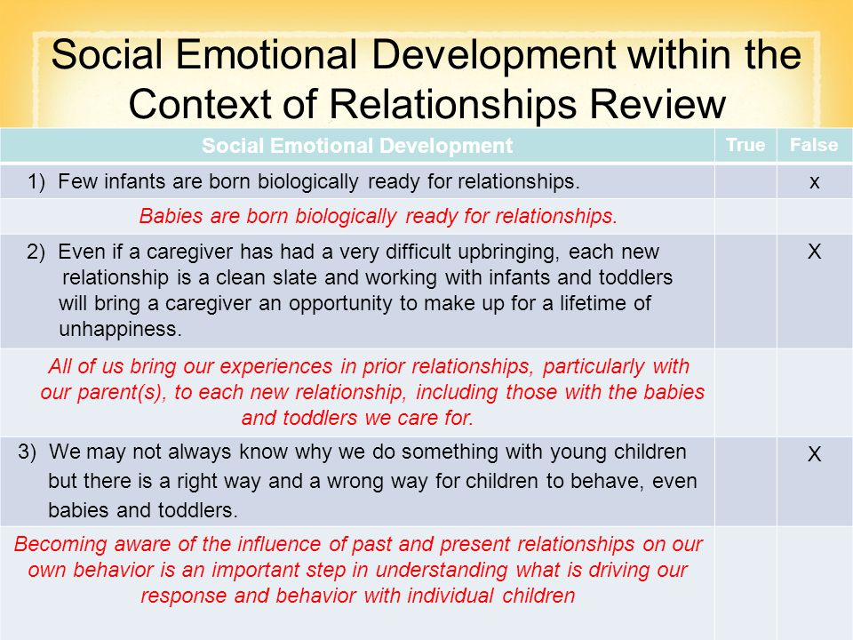 the social and emotional development of our youngest generation Center on the social and emotional foundations for early learning fathers and father-figures: their important role in children's social and emotional development.