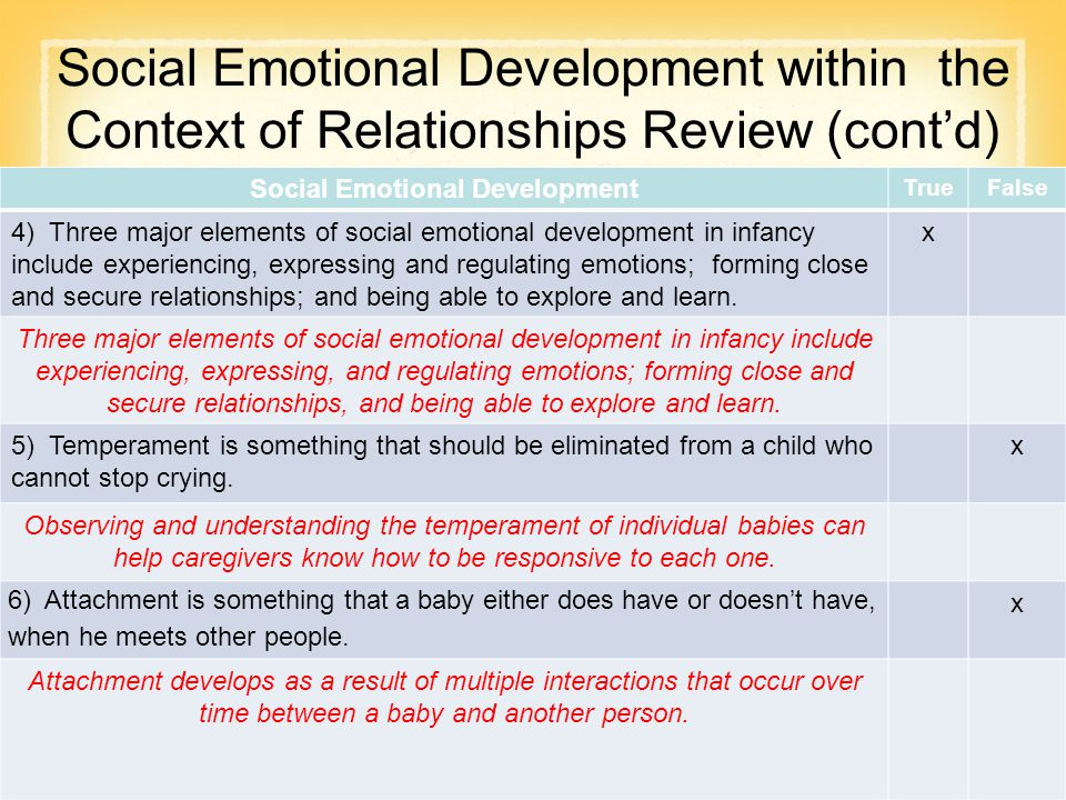 infants secure attachment to different caregivers social work essay Disclaimer: this essay has been submitted by a student this is not an example of the work written by our professional essay writers you can view samples.