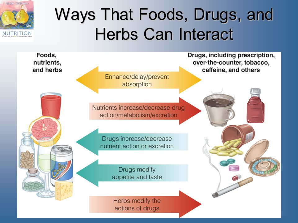 herb nutrient and drug interactions pdf
