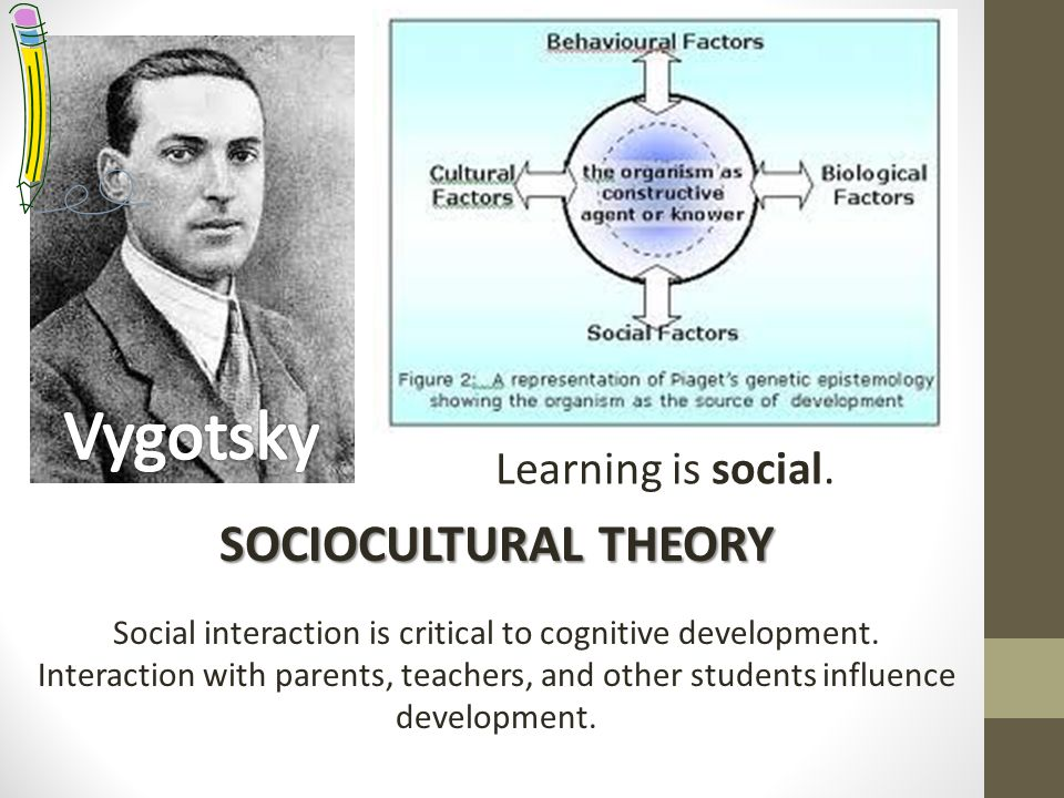 social interaction influence cognitive development essay Lev vygotsky, born in the ussr in 1896, is responsible for the social development theory of learning he proposed that social interaction profoundly influences cognitive development.